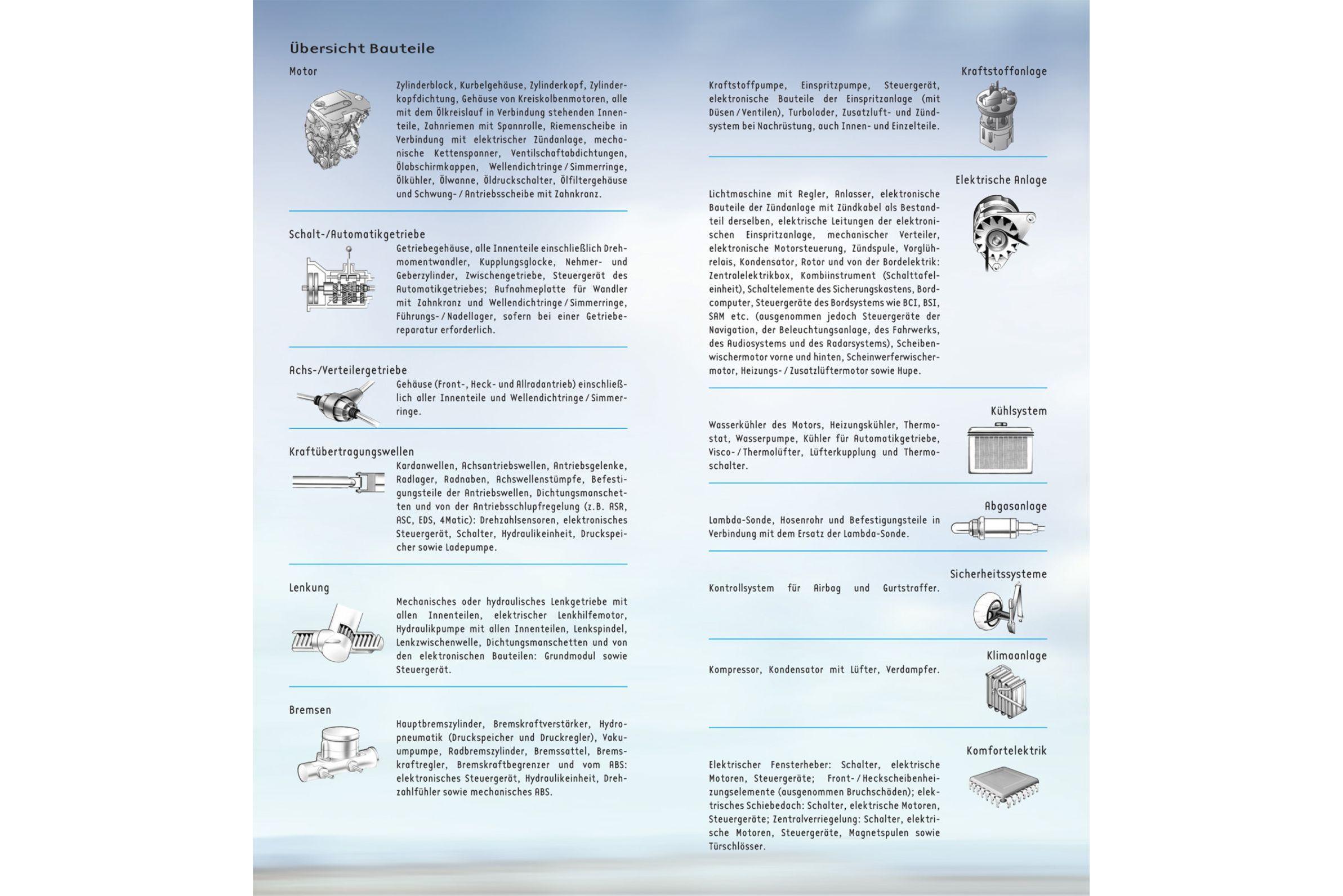 24 monate mazda 5,6, cx-5 neufahrzeug anschlussgarantie | autohaus